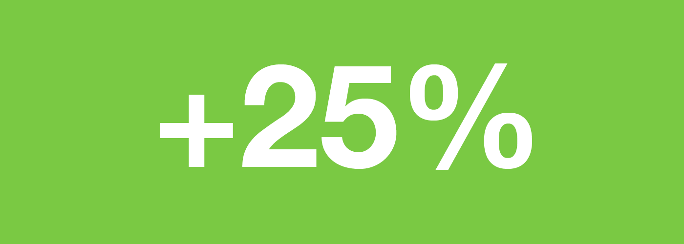 "Graphic which reads ""+25%"""